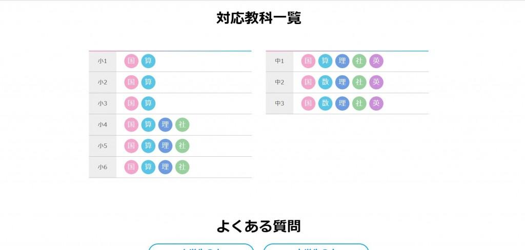 sinken_jituryoku_Test_kyouka